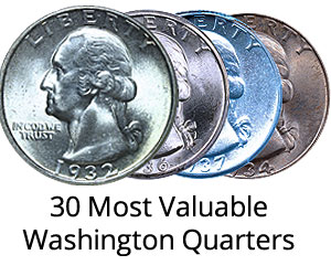 Most Valuable Quarters